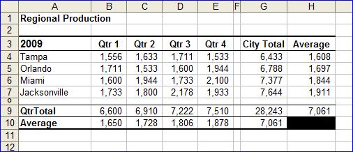 Region-5-Data