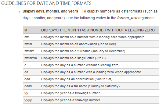 TEXT Help for Dates and Times