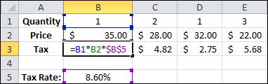 Absolute Columns Formula
