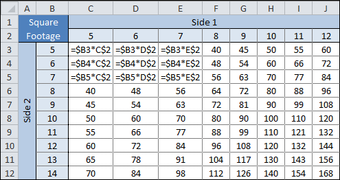 How to absolute and relative cell references in excel update absolute relative formulas ibookread ePUb