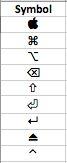 Apple Keyboard Symbols 2