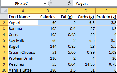 VLOOKUP Table