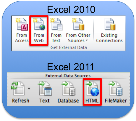 How To: Excel 2011 Keyboard Shortcuts on Your Desktop Update: July