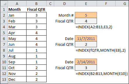 How To: The INDEX Function in Excel Update: September 2019