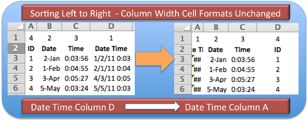 How To: Sorting Columns From Left To Right in Excel Causes