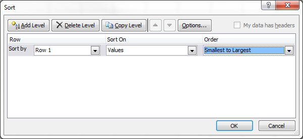 Sort dialog box Sort Order Smallest to Largest