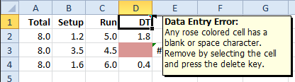 Conditional Formatting Space Character