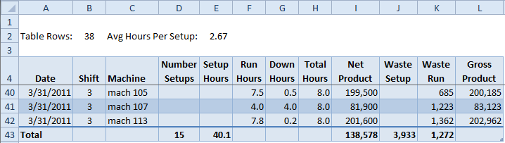 How To: The Table Address and Structured Data in Excel