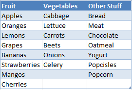 Category and Item Table