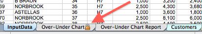Lock Icon on Worksheet Tab