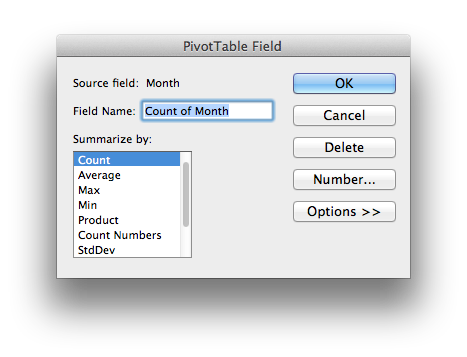 PivotTable Field Dialog Box
