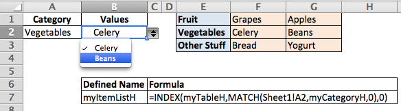 Horizontal Dynamic Dependent Drop Down List Example