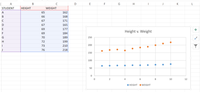 How To Ready Set Scatter How To Make A Scatter Plot In Excel