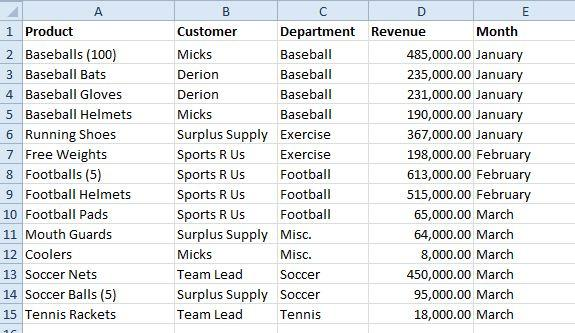 products table how to alphabetize in excel